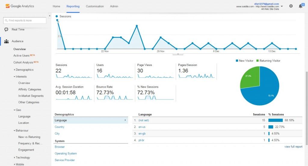 FireShot Capture 21 - Audience Overview - Google Analytics_ - https___analytics.google.com_analy